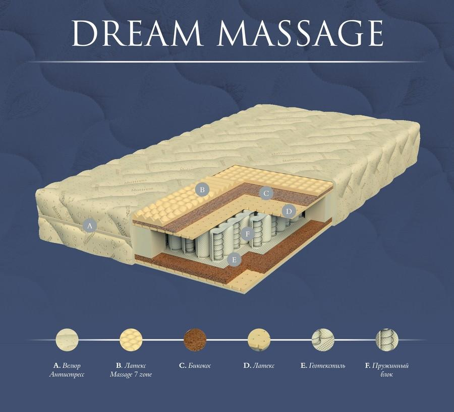 Матрас DreamLine Dream Massage TFK